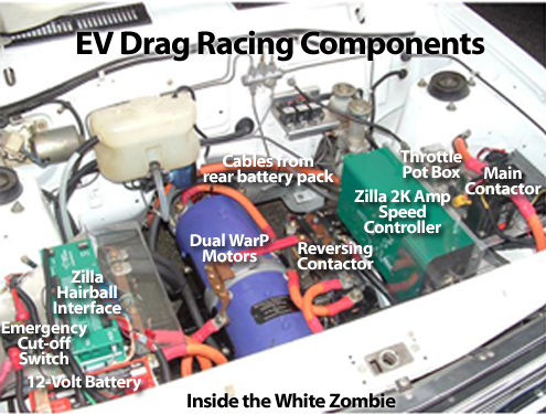 National Electric Drag Racing Association Build An Ev Drag Racer